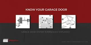 Garage Door Counterbalance Systems by Know Your Garage Door System Garage Door Terminology Explained