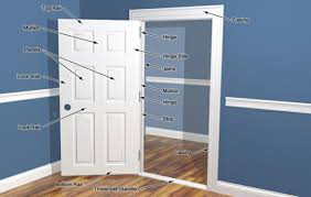 Interior Door Lining Interior Doors With Frame Pictures Ideas And