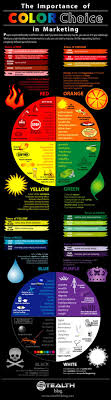 what different colors mean psychology of colors in marketing infographic favorite color