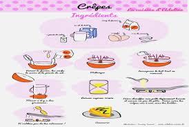 recettes cuisine enfants beautiful recette de cuisine pour enfant best of hostelo