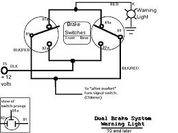 similiar electrical wiring diagrams for dummies keywords