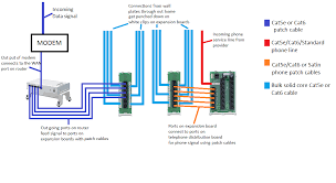 cat5 patch panel wiring diagram tamahuproject org
