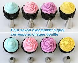 douille cuisine 10 magnifiques cupcakes de noël faciles à réaliser et