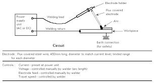 100 welding machine wiring diagram manual tig equipment