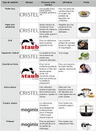 materiel de cuisine matériel de cuisine faites le choix de la durée