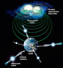 Pennsylvania can sound travel through space images A wrinkle in space time confirms einstein 39 s gravitation jpg
