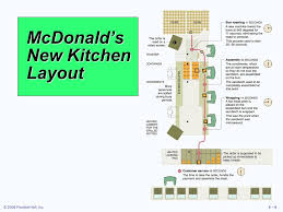 kitchen design and layout ppt mcdonalds kitchen layout design new mcdonalds ppt simple design ideas