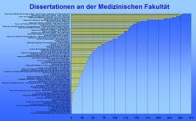 Weserlandklinik Bad Seebruch 5 164 Dissertationen U2026 Und Es Werden Täglich Mehr Aktuelles