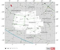 pegasus constellation myth facts location stars deep sky