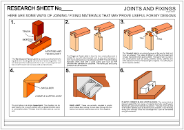 Wood Joints Worksheet by Joints And Fixings Research