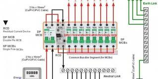 house wiring diagram south africa u2013 readingrat net