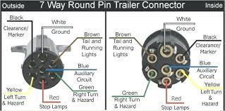 7 pin wire diagram wiring diagrams schematics