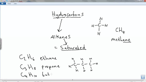 introduction to hydrocarbons youtube