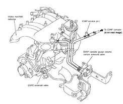 how to fix 2004 nissan xterra 2004 exterra vacuum diagram 2004