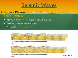 Wyoming which seismic waves travel most rapidly images Bell work 12 5 14 1 how do you get a spaghetti noodle to bend and jpg