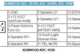 kenwood z828 wire harness diagram 2jz ge vvt i pinout diagram