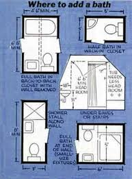 Small Bathroom Addition Master Bath by 20 Best Small Bathroom Images On Pinterest Architecture