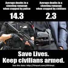 Murder Meme - teachers versus armed civilians in mass murder prevention lisa