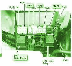 2002 kia sportage main relay fuse box diagram u2013 circuit wiring