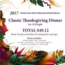 farm bureau survey reveals lowest thanksgiving dinner cost in fi