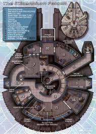 star wars millennium falcon floor plan starwars