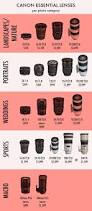 best 25 canon camera comparison ideas on pinterest canon lens