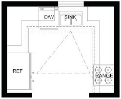 Kitchen Triangle Design Ideal Kitchen Layout Triangle Elabrazo Info