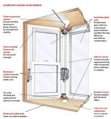 Replacing A Basement Window by Md Replacement Vinyl Windows Maryland Double Hung Slider