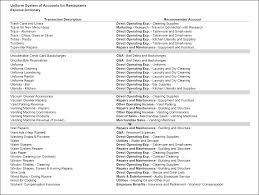 Restaurant Expenses Spreadsheet Restaurant Specific Chart Of Accounts