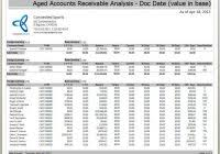 aging report template accounts receivable aging report format and accounts receivable