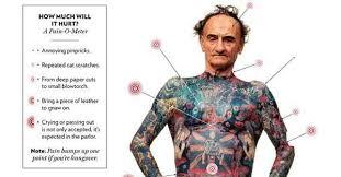 tattoo pain level chart female no pain no gain when it comes to tattoos tattoodo
