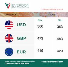 bureau de change 3 everdon bureau de change on daily rate january 3 2018