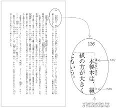 letter address format japan requirements for japanese text layout