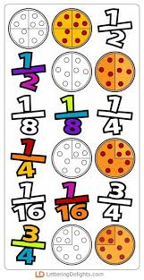 fractions math math fractions cl