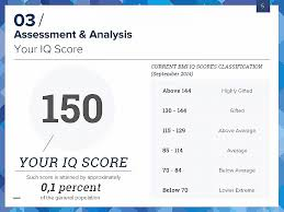 megger test report template certificate template pressure test certificate template luxury