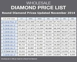 diamond prices rings images Diamond prices for 4 carat diamond rings delightful diamond rings jpg