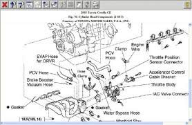 1998 toyota corolla engine diagram 2003 toyota corolla pcv valve engine mechanical problem 2003