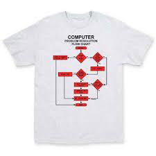 funny computer geek t shirts shirts tshirts tees gifts