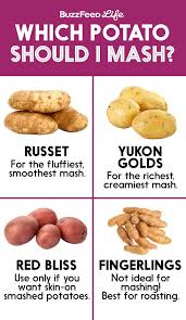 for mashed potato guidance thanksgiving chart and dinners
