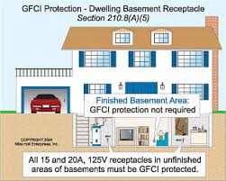 Basements For Dwellings by Branch Circuits Applying Gfcis And Afcis Electrical