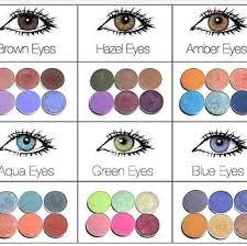 10 eyeshadow hacks that ll glam up your makeup routine eye colorscoloursdark