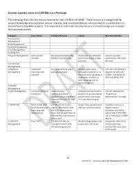 pmp charter portfolio sample redacted