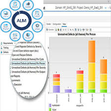 application lifecycle management alm software global market