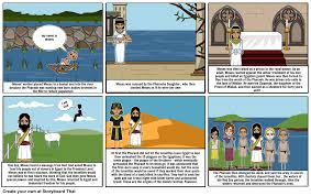 the story of moses biolfish info