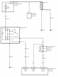 1997 jeep grand cherokee laredo wiring diagram jeep wiring