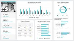 explore the best management dashboard examples u0026 templates