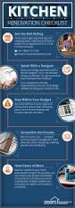 Home Design Experts Kitchen Kitchen Renovation Financing Luxury Home Design