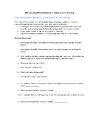 chemical names and formulas notes