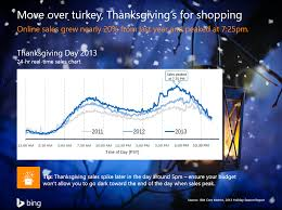 windows 10 black friday holiday preparation overview stats and tips for thanksgiving