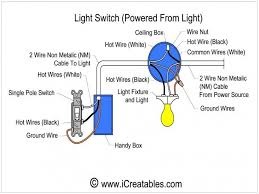 single pole light switch wiring diagram wiring wiring diagram